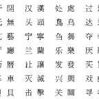 Some tools for quickly transliterating Chinese characters