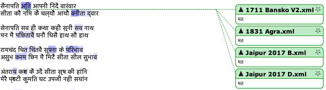 Screenshot from Juxta showing manuscript variations.