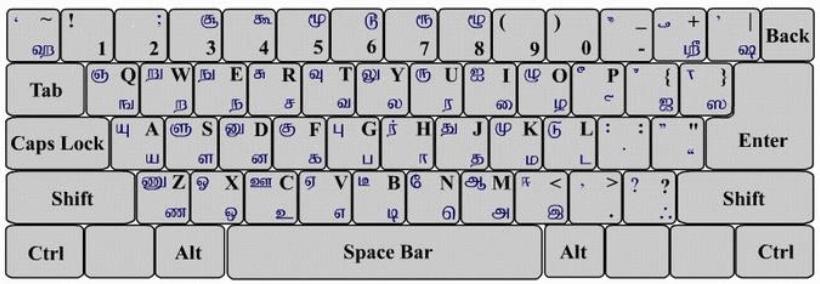 Bamini Tamil keyboard layout